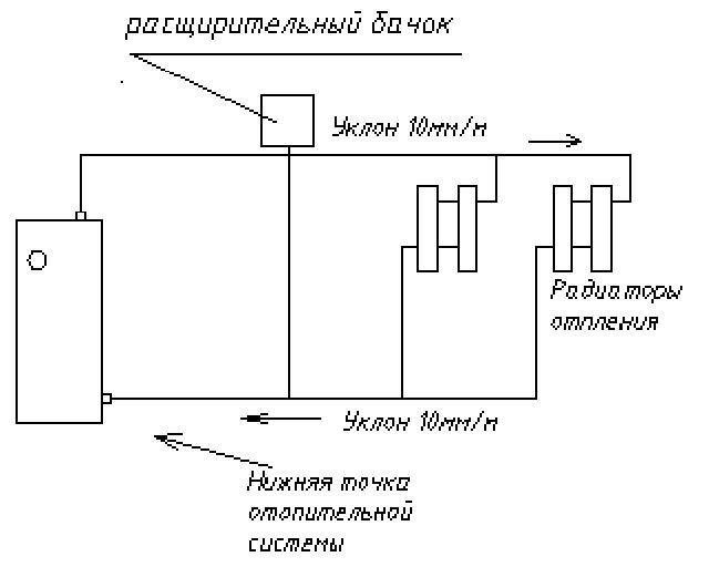 Рис.1 Схема монтажа открытой